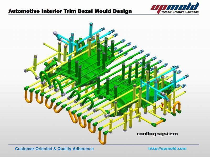 automotive interior trim bezel mould design company up mold. Black Bedroom Furniture Sets. Home Design Ideas