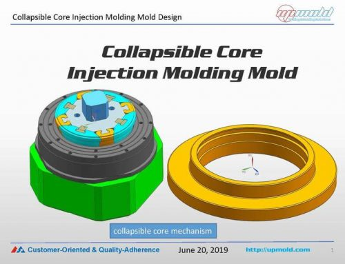 Collapsible Core Injection Molding Molds