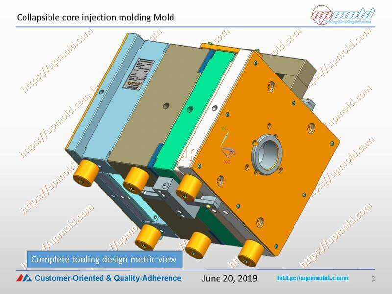 Collapsible Core Injection Molding | collapsible core mechanism - Upmold
