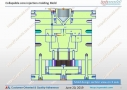 Collapsible-core-injection-molding-Mold design