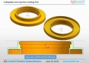 Collapsible-core-injection-molding-part