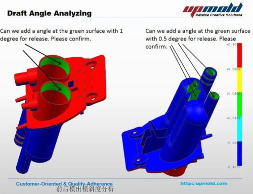 Injection Molding Part Design Guidelines