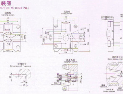 Die Casting Machine Specifications Table