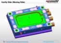Rapid Heat Cool Molding mold design