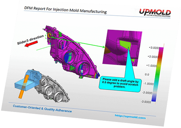 design for manufacturing reports