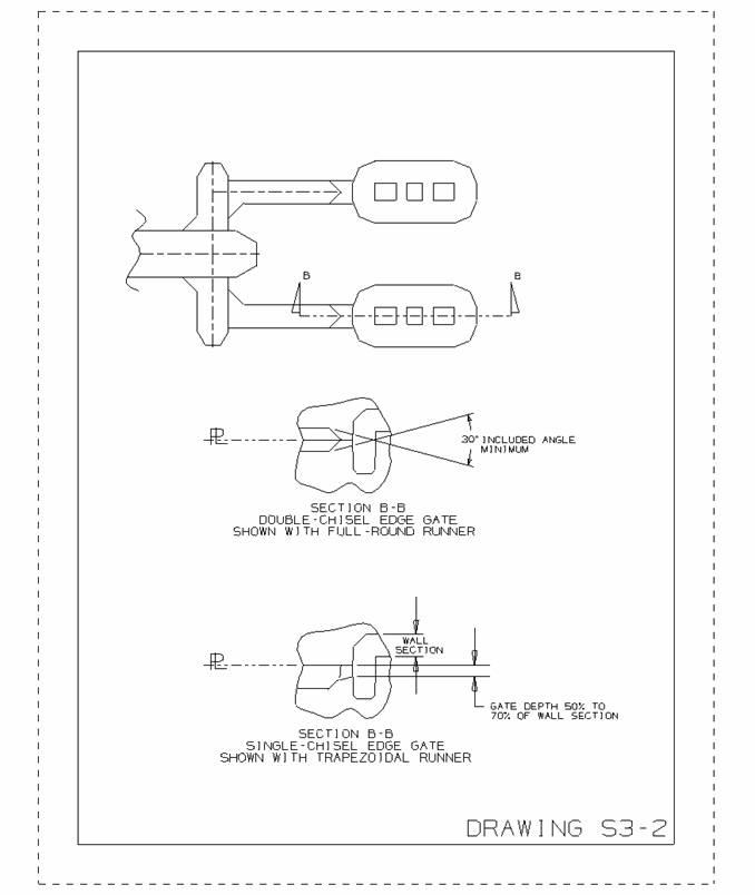 Injection Mold Runner Design Gate Design Guideline Upmold