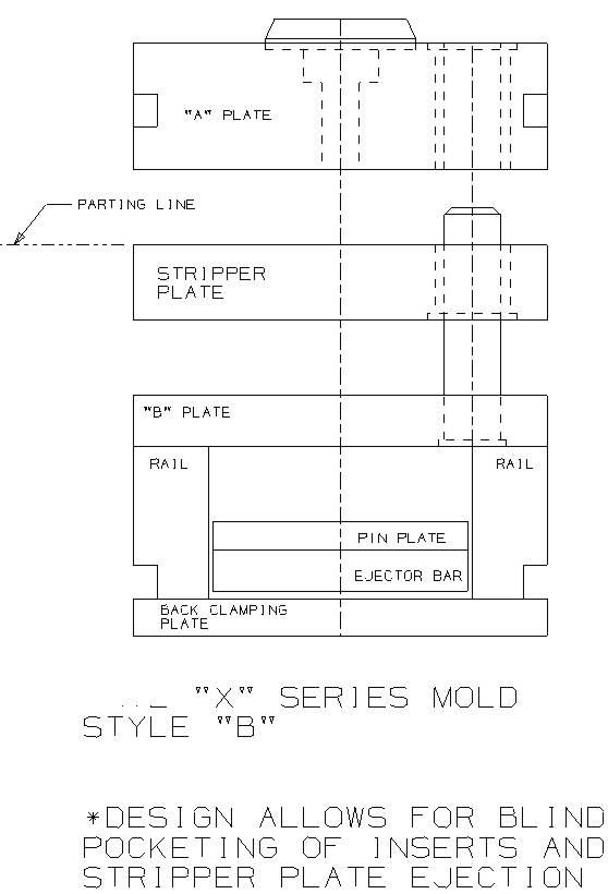 Injection Molding Mold Design Tutorial | Mold design Guidance - Upmold